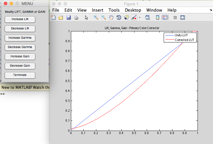 Example of adjusted LUT curve